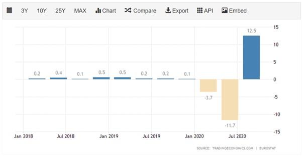 TopForex-Lacenova-Eurozona-sa-ruzi-do-recesie