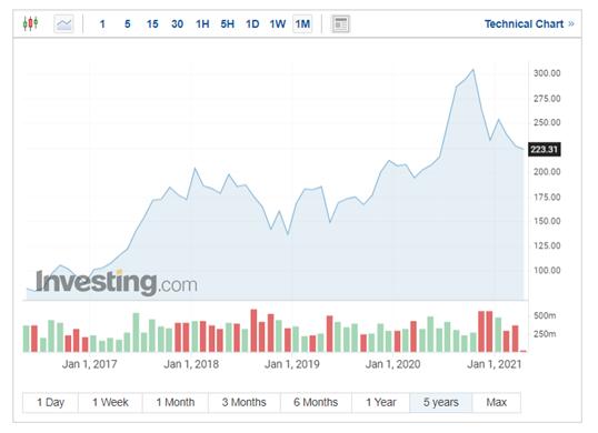 TopForex-Lacenova-Alibaba-dostala-rekoerdnu-pokutu-akcie-klesli